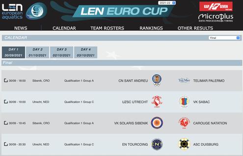 Foto: LEN Website zum Eurocup