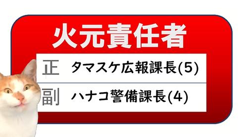 """""""火元責任者""""青木防災"""