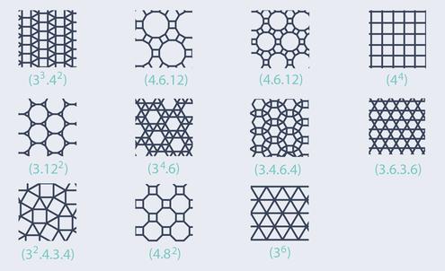 The eleven uniform grids