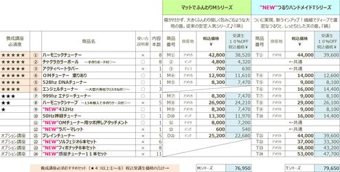 音叉ヒーリング講座、オンライン講座の日本音叉ヒーリング研究会onsalaboの音叉通信販売一覧
