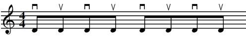 アイリッシュ音楽 フィドル バイオリン 弾き方