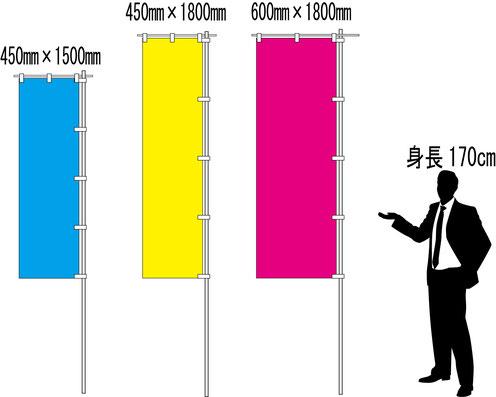 450×1500mm、450×1800mm、600×1800mmの3種類です。