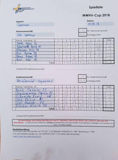 2. MWHV-Cupspiel gegen Gammen