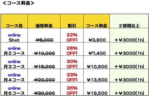 ベースオンラインレッスン料金表