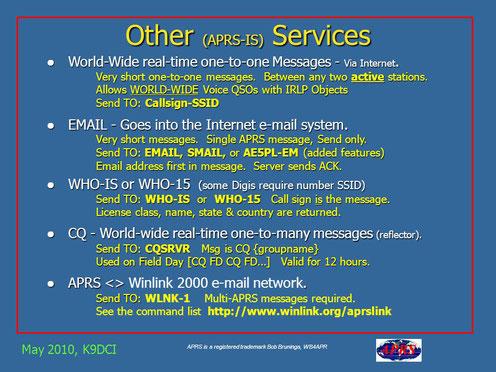 APRS-Internet Service / APRS Symbols - Funkbetrieb und