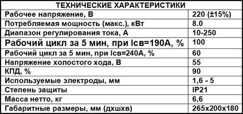 Таблица Атом I-250D