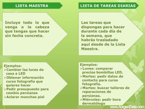 lista de tareas - www.AorganiZarte.com