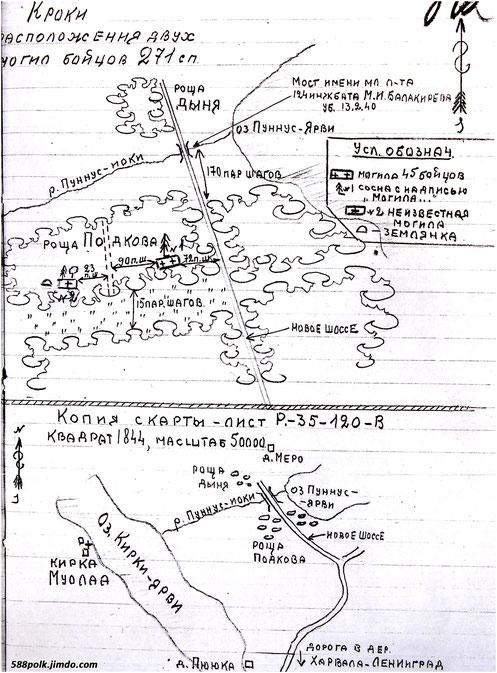 Схема расположения братских могил в районе р. Пуннус-иоки летом 1940 г.