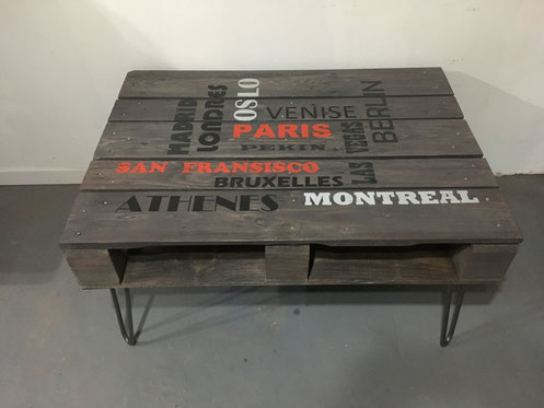 Table palette noms de villes