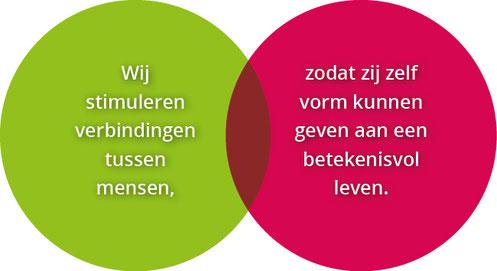 Over Ons Forte Welzijn