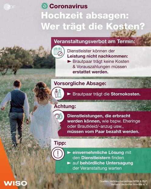 Freie Trauung Hamburg Traurednerin Hamburg Rede für Trauung Hochzeitssängerin Hamburg