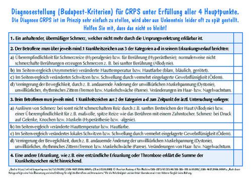 Diagnose für CRPS