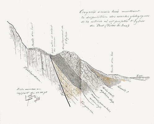 Relevé des couches géologiques du Crêt du Sablon par l'ingénieur Golliez