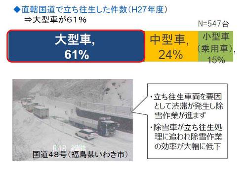 国土交通省「近年の積雪状況および平成29年度豪雪の状況について」より