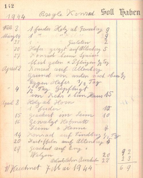 Archiv chb: Fuhrhalter-Kontrollbuch II