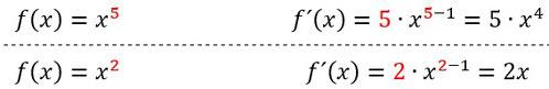 Beispiele zur Berechnung der Ableitung durch die Potenzregel