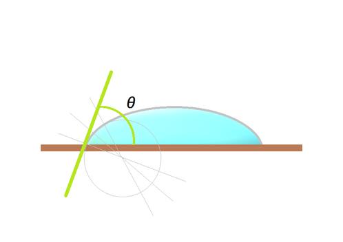 tangent法(接線法)説明イラスト