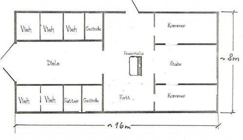 Rekonstruierte Raumaufteilung