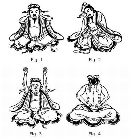 Gym, 1 à 4. Henri Maspero (1883-1945) : Les procédés de « nourrir le principe vital » dans la religion taoïste ancienne. — Journal Asiatique, Paris, 1937: avril-juin, pages 177-252, et juillet-septembre, pages 353-430.