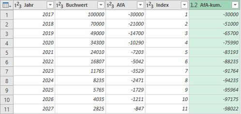 List.Accumulate(), Power Query, Power BI, M-Language, Loops in M, For-Next Loops in M, Excel, caclulating depreciation