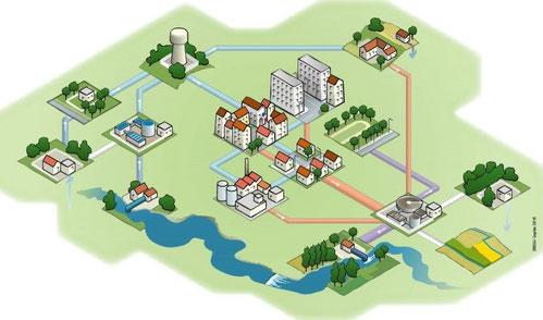 Gestion de l'eau – Assainissement eau – Bassin rétention d'eau – SAUL – Abri-compteur d'eau – Evacuation de l'eau – Avaloir de chaussée – Solution eaux pluviales – tabouret d'assainissement