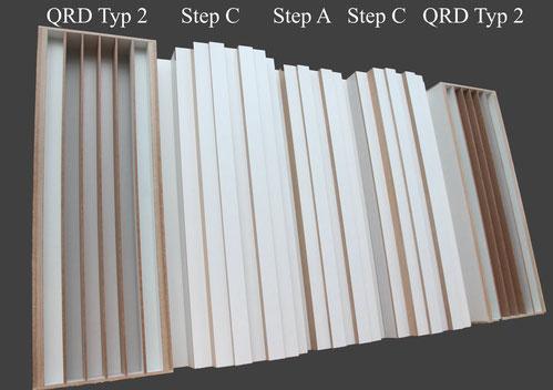Diffusoren Berechnet QRD & Step