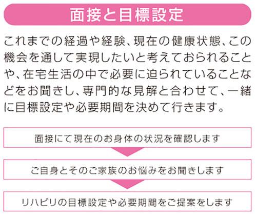 京都脳梗塞リハビリセンターの面接と目標設定