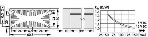 LAM 3 D K 150 12 Fischer /フィッシャー 軸流ファン付 ヒートシンク