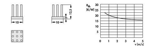 ICK S 10x10x12,5 Fischer 角型ピンヒートシンク