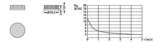 ICK S R 32,5x10 Fischer 丸型ピンヒートシンク