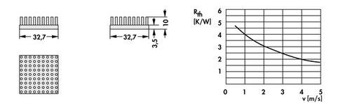 ICK S 32x32x10 Fischer 角型ピンヒートシンク