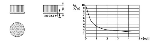 ICK S R 32,5x20 Fischer 丸型ピンヒートシンク