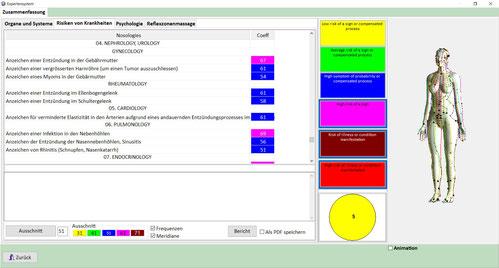 Ergebnisse der Bewertung von MONICOR hinsichtlich Krankheiten