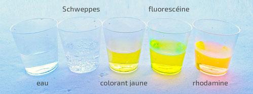 Fluorescence sous lumière du jour. Fluorescéine, rhodamine, quinine.