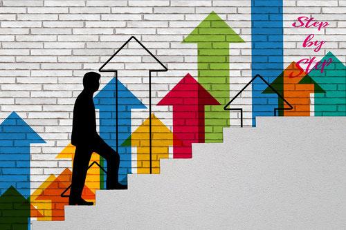 Kriterienentscheidung: Die Umsetzung planen - Treppe zum Erfolg