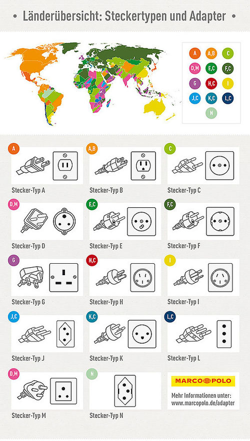 Infografik - Reisestecker: Welchen Adapter brauche ich im Urlaub?