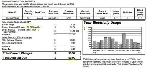 Electric bill with solar