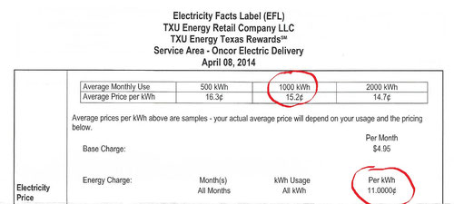 Texas energy inflation during plan renewal