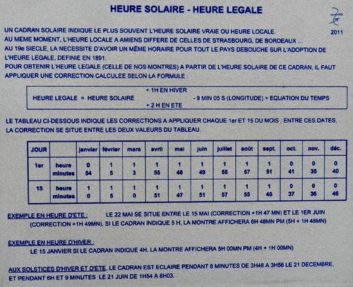 Heure solaire et heure légale- Rue Jean Moulin-Amiens- Ph: Jocelyne Monchaux