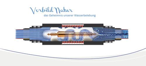 Der Aquaspin Wasseraktivator für vitales Wasser (Wasserbelebung/ Wasserrevitalisierung)