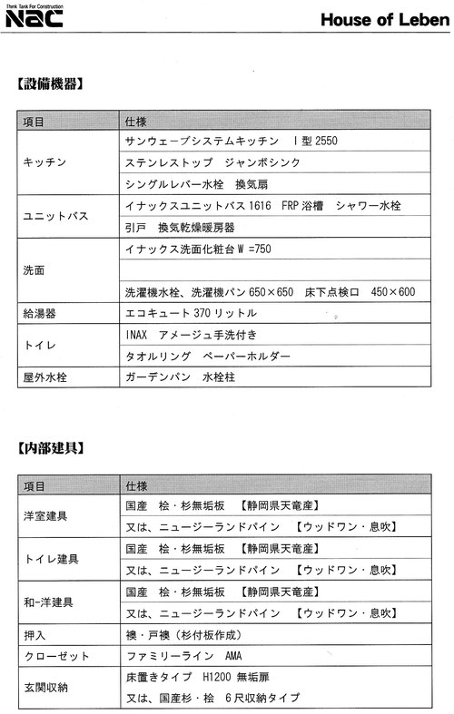 札幌市手稲新築設備全部コミ込み