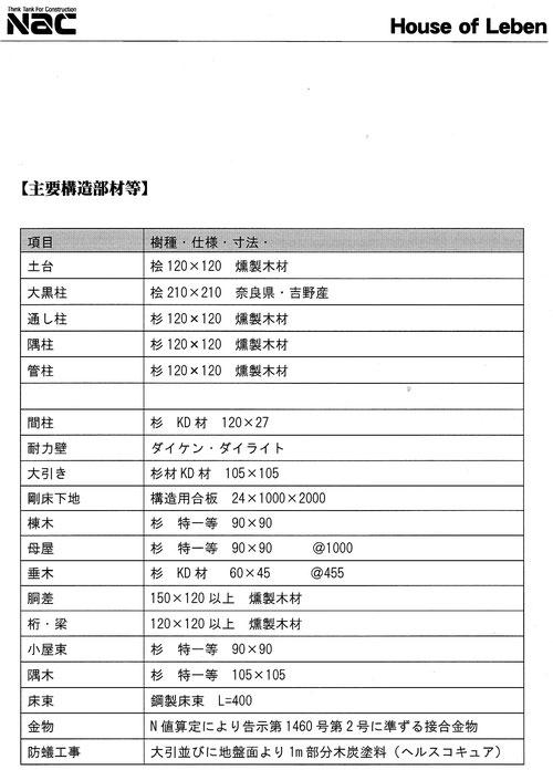 札幌市手稲自然天然素材の家