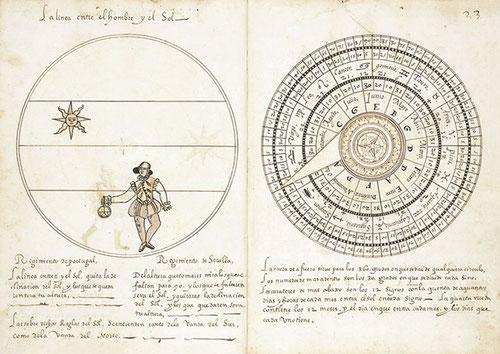Con este documento o manual de instrucciones nauticas y astronómicas querían establecer una base legal para proteger y expandir los privilegios otorgados a propietarios de buques y capitanes de navios.1585