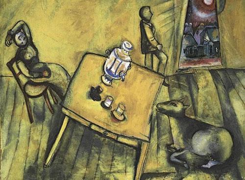 Habitación amarilla.1911.Óleo sobre lienzo Fondation Beyeler, Riehn. Obra ejecutada en sus primeros meses en París, prueba de la intensidad que la luz parisiense iluminó su paleta, e incluso inflamó.