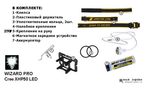 Armytek Wizard Pro v3 XHP50 white