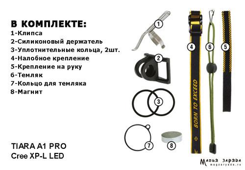 Armytek Tiara A1 Pro v2 XP-L white
