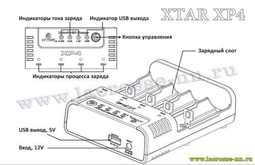 XTAR XP4 PANZER