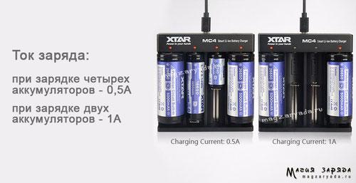 XTAR MC4