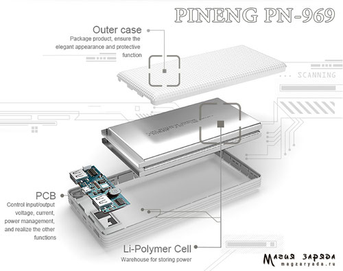 PINENG PN-920