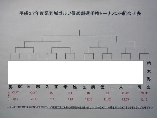 足利城ゴルフ倶楽部選手権決勝組み合わせ